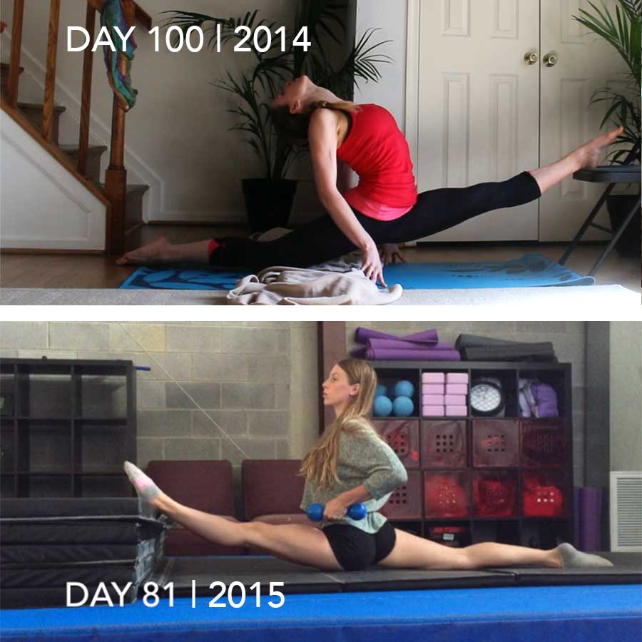 Split Progress